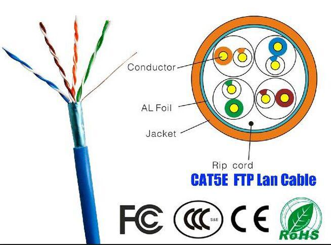 1000Ft 4 Pair Solid Cat5E Ftp Cable 0.5Mm Copper Pvc Ethernet Network