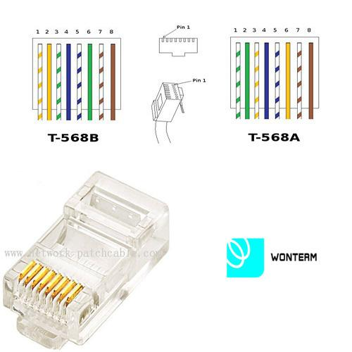 UTP metal Rj 45 Network Jack 8p8c 8 pin gold thickness as 03,06