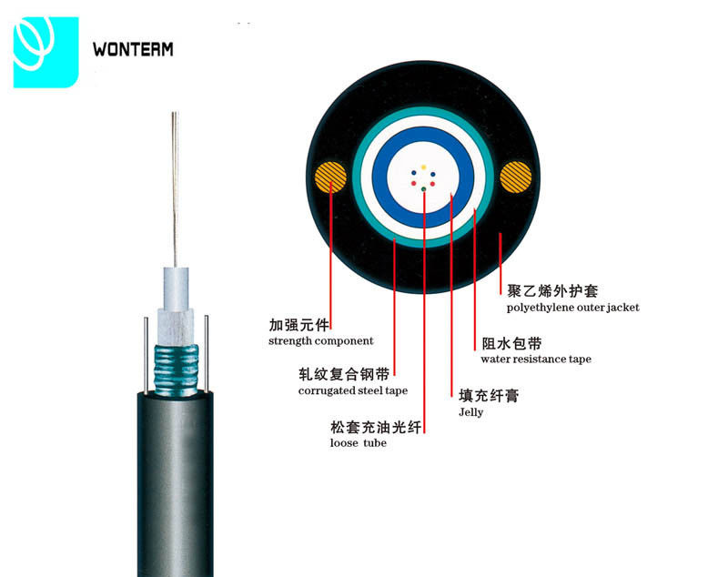 Aerial 8/12/24 core GYXTW Optical Fiber Cable Central tube cable