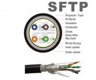 China Black Computer 4P 1000 Cat5e SFTP Cable Outside Ethernet Cable factory